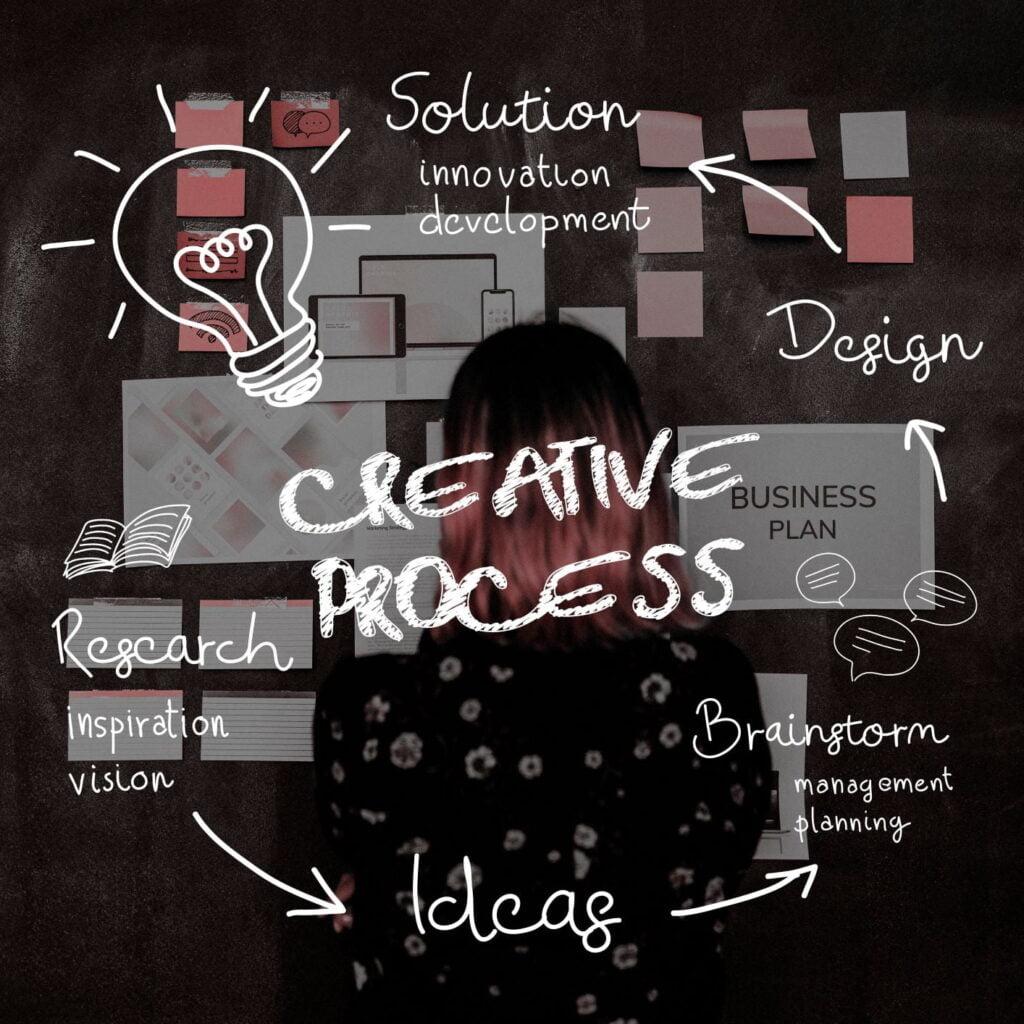 creative process diagram