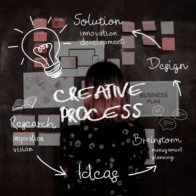 creative process diagram